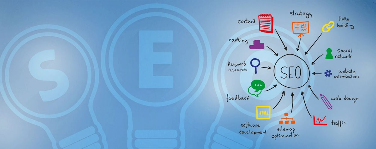 Points of interest of seo courses in lahore
