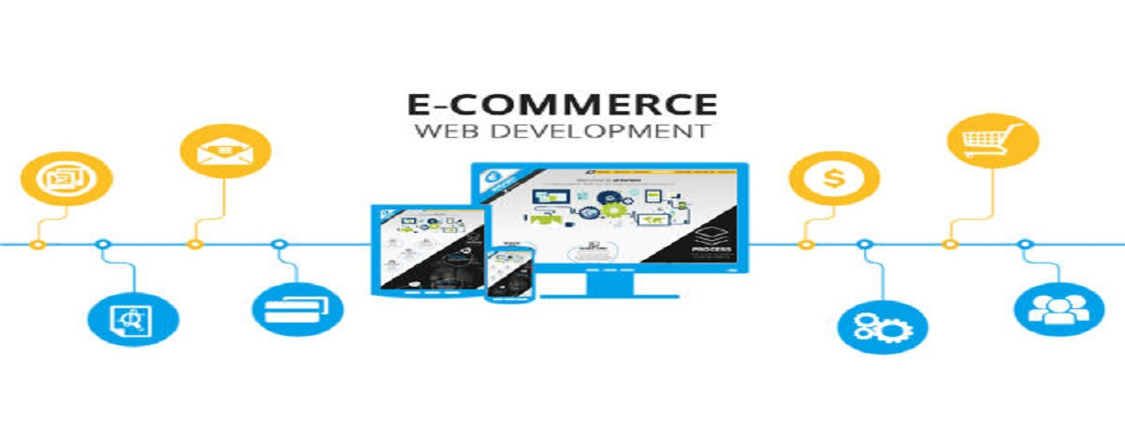 E-commerce web designing course learn the theoretical basics of responsive